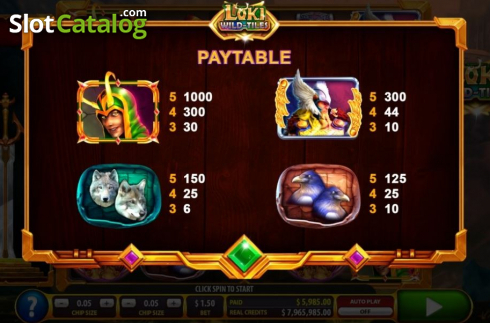 Paytable 1. Loki Wild Tiles (2BY2 Gaming) (Video Slots from 2by2 Gaming)