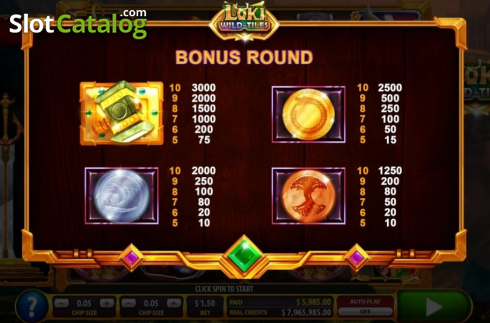 Paytable 4. Loki Wild Tiles (2BY2 Gaming) (Video Slots from 2by2 Gaming)