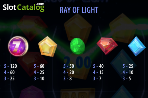 Ray of Light. Ray of Light (Video Slot from 888 Gaming)