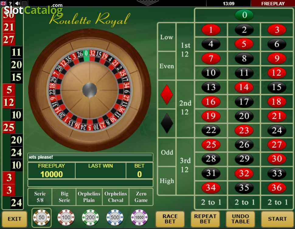 Roulette and Blackjack - Your Opportunity to Win Huge in Internet Casinos in Canada