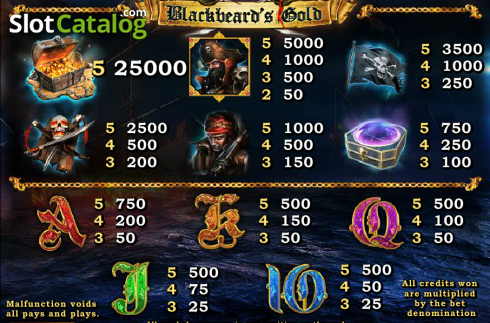 Screen3. Blackbeard's Gold (Video Slot from Amaya)