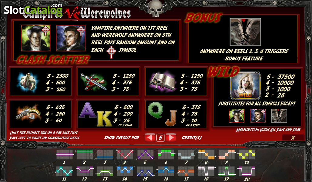 Vampires vs Werewolves Slot Review, Bonus Codes & where to play from United  Kingdom