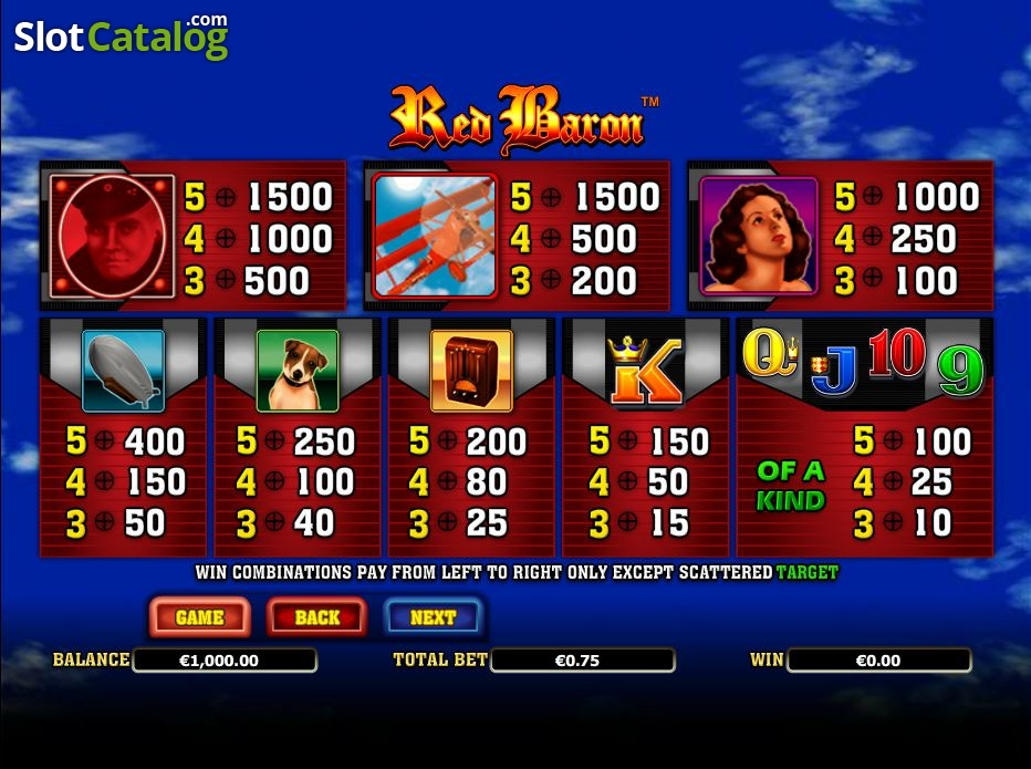 Red Baron slot - Aristocrat Red Baron slot gratis