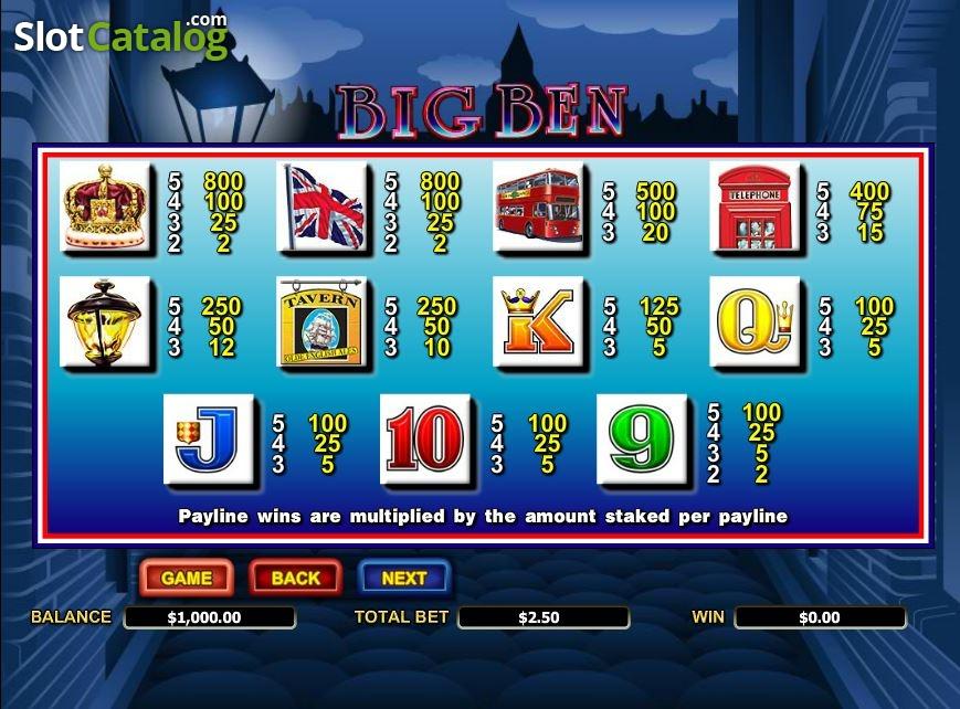 Big Ben Slots Free Games