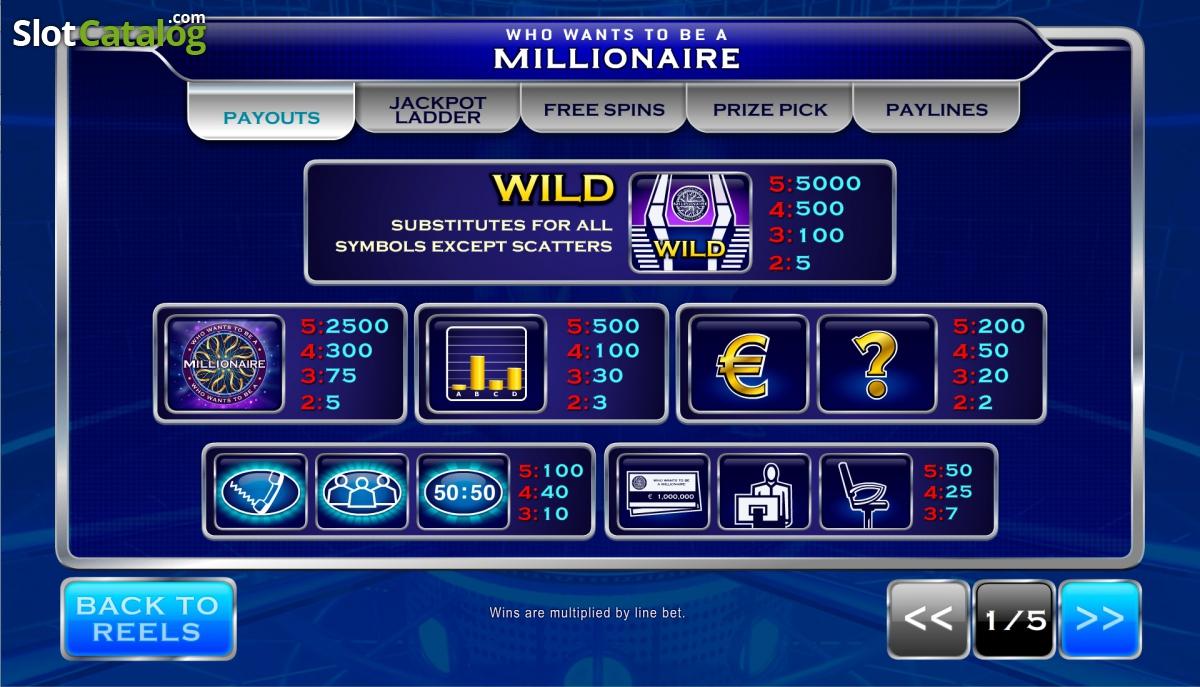 Extreme gambling for millioner coushata gambling