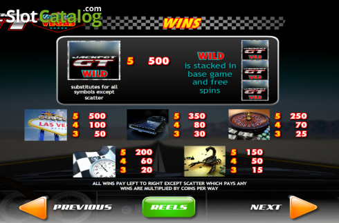 Screen3. Jackpot GT Race to Vegas (Video Slots from Ash Gaming)