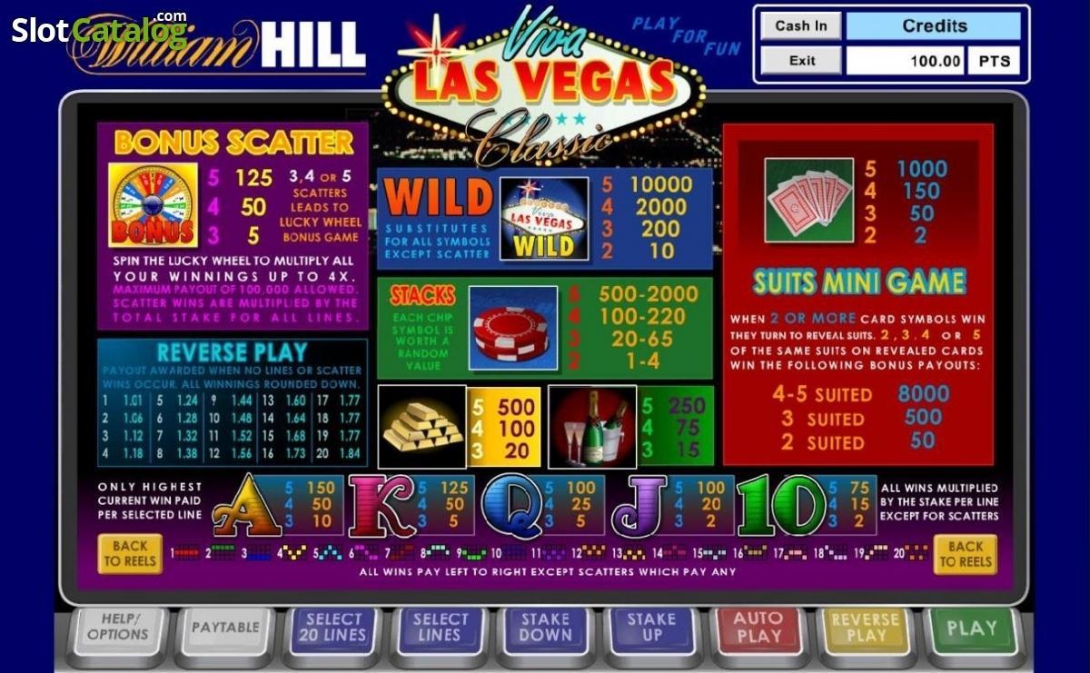 Review of Viva Las Vegas Classic (Video Slot from Ash Gaming) RTP ...