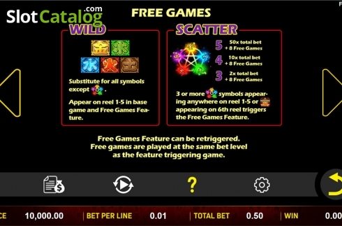 Paytable 2. 5 Lucky Elements (Video Slot from Aspect Gaming)