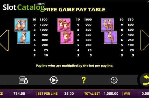 Paytable 2. Doggone Lucky (Video Slot from Aspect Gaming)