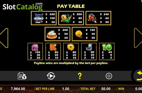 Paytable . Hungry Cats (Video Slot from Aspect Gaming)