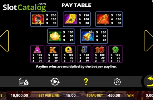 Paytable . Zombie's Fortune (Video Slots from Aspect Gaming)