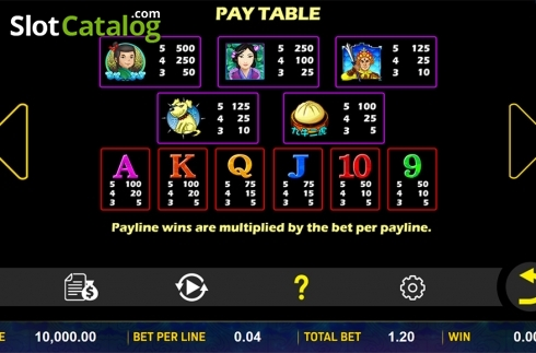 Paytable . Lotus Lantern (Video Slot from Aspect Gaming)