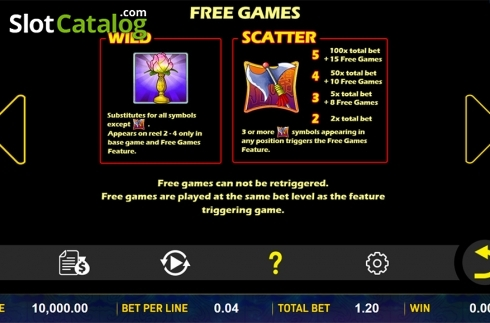 Paytable 2. Lotus Lantern (Video Slot from Aspect Gaming)