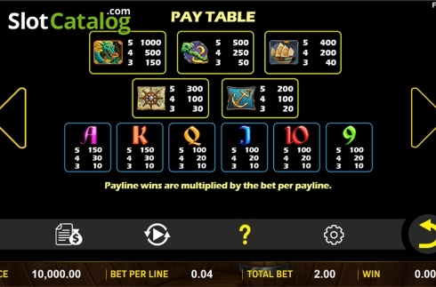 Paytable . Mazu (Video Slot from Aspect Gaming)