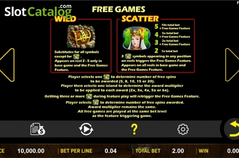 Paytable 3. Mazu (Video Slot from Aspect Gaming)