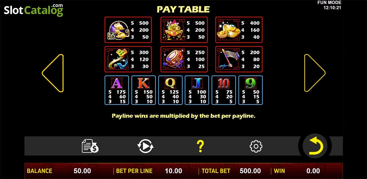 Freien slot casino fz6r