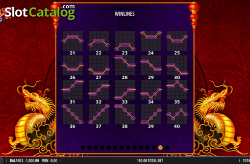 Skärm20. Blazing X (Video Slot från Bally)
