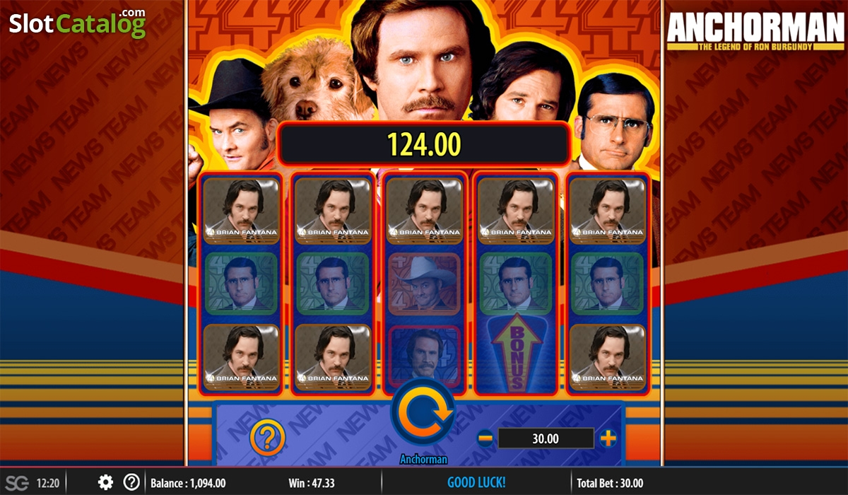 Anchorman Slot Review, Bonus Codes & where to play from United Kingdom