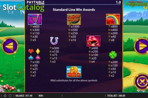 Paytable. Rainbow Riches Leprechauns Gold (Video Slot from Barcrest)