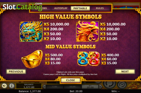Paytable 1. Dragon & Phoenix (Video Slot from Betsoft)