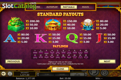Paytable 2. Dragon & Phoenix (Video Slot from Betsoft)