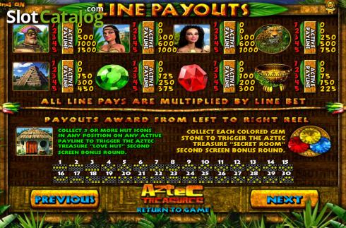 Aztec Treasure Slots - Aztec Treasure Slots from BetSoft