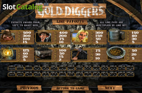 Paytable 1. Gold Diggers (Video Slots from Betsoft)