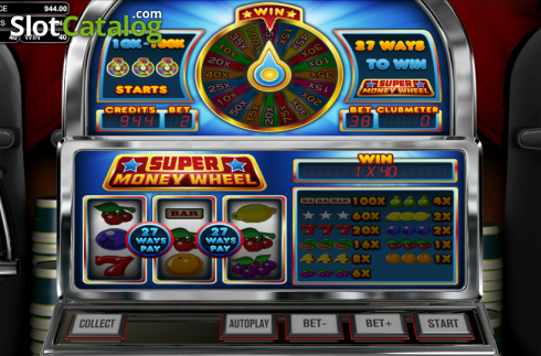 Reels. Super Money Wheel (Classic Slot from Betsoft)