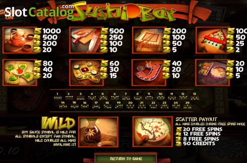 Paytable. Sushi Bar (Slot video din Betsoft)