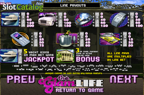Paytable 1. The Glam Life (Video Slots from Betsoft)