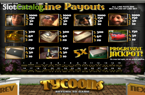 Paytable 1. Tycoons (Video Slot from Betsoft)