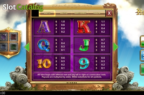Paytable 2. Holy Diver (Video Slots from Big Time Gaming)