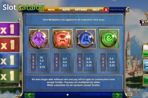 Paytable 1. Kingmaker (Video Slot from Big Time Gaming)