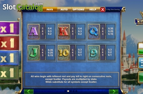 Paytable 2. Kingmaker (Video Slot from Big Time Gaming)