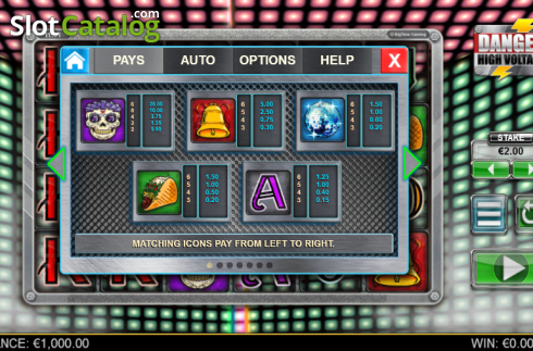 Paytable 1. Danger High Voltage (Video Slot from Big Time Gaming)