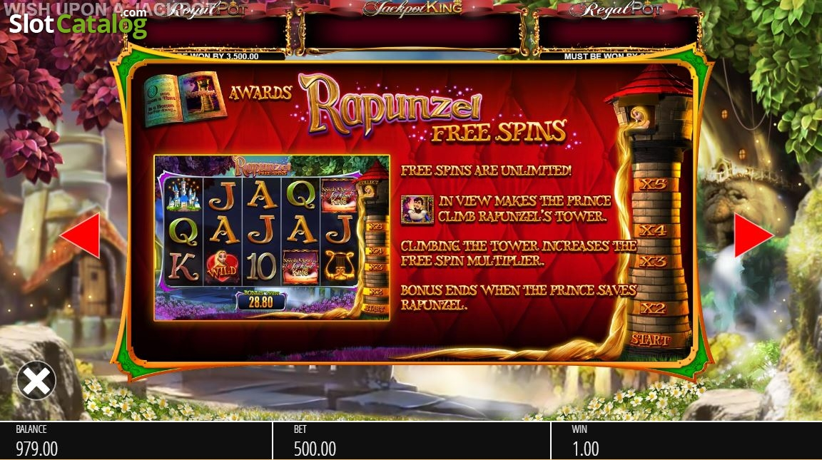 Wish Upon A Jackpot King Rtp
