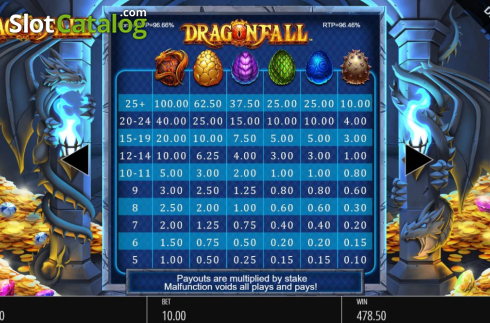 Paytable. Dragon Fall (Video Slot from Blueprint)
