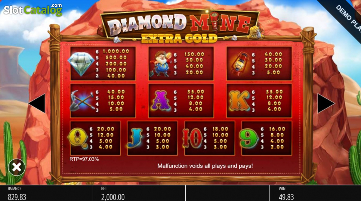 Casinos australia international limited