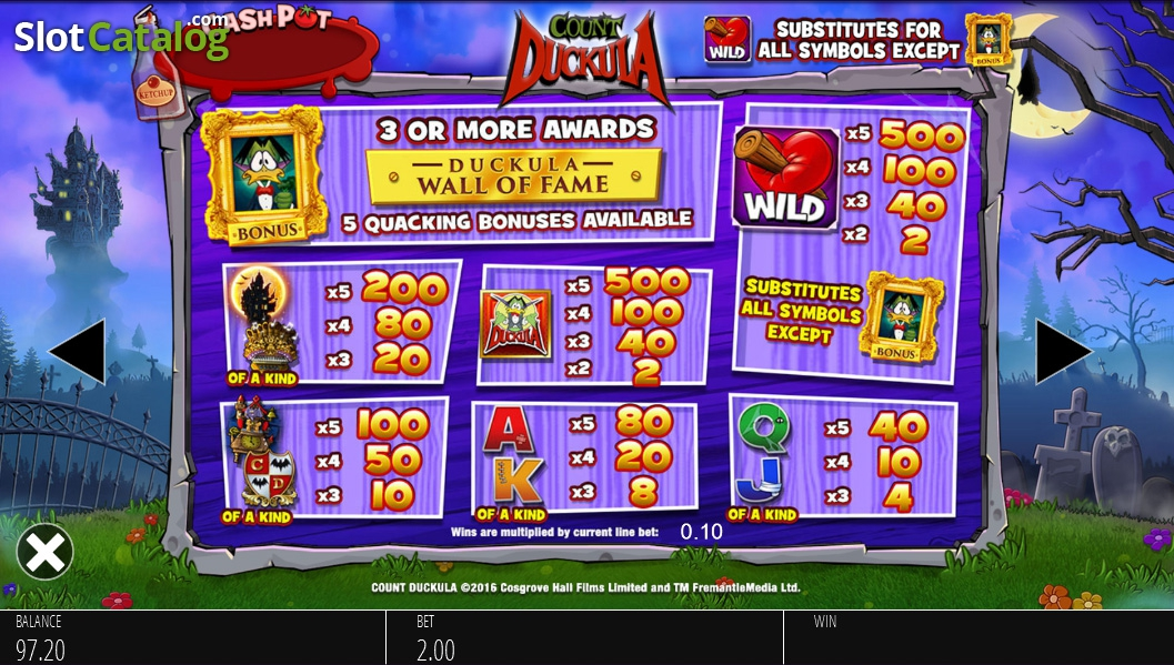 Review of count duckula video slot from blueprint slotcatalog paytable 2 malvernweather Images