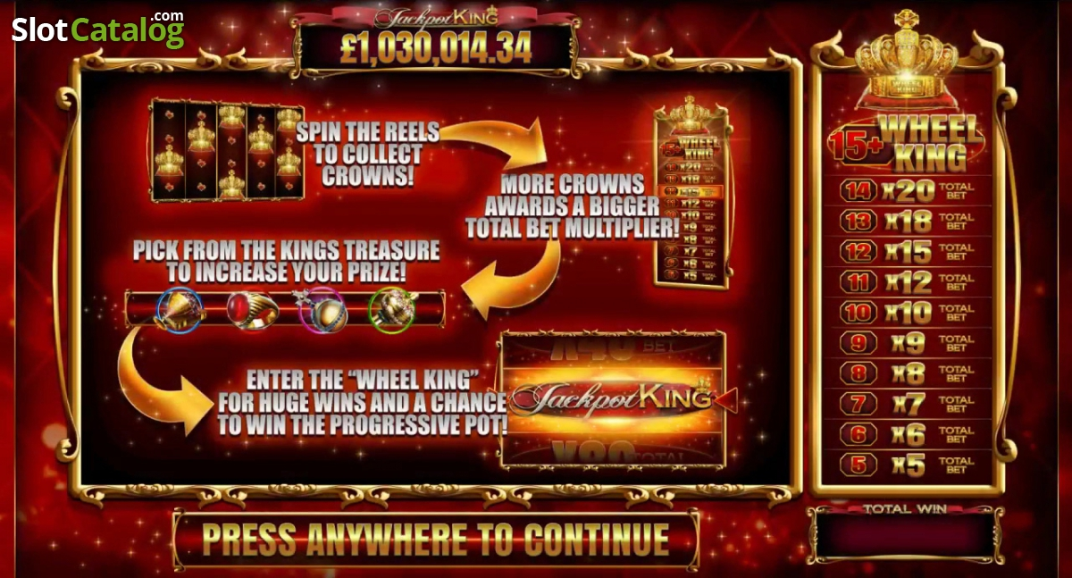 Review of jackpot king video slot from blueprint slotcatalog screen 1 malvernweather