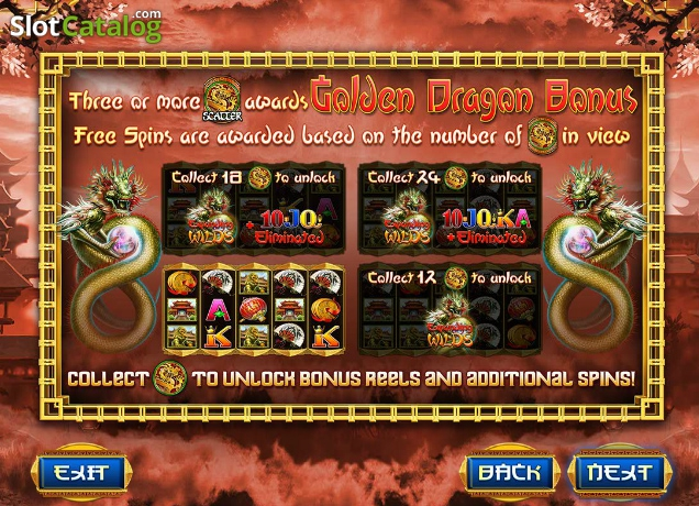 Review of imperial dragon video slot from blueprint slotcatalog paytable 2 malvernweather Images