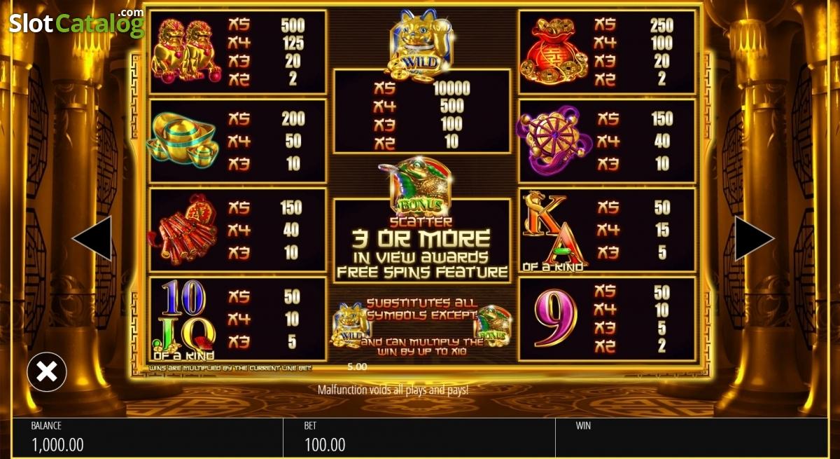 Review of super lucky frog blueprint video slot from blueprint paytable 1 paytable 2 malvernweather Images