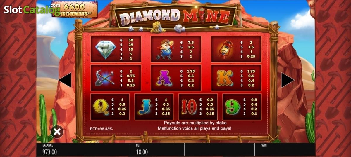 Review of diamond mine blueprint video slot from blueprint diamond mine blueprint video slot from blueprint malvernweather Images
