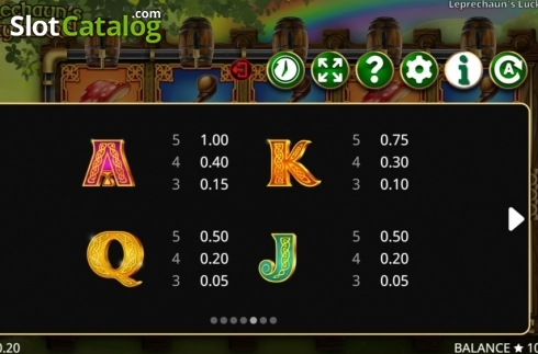 Paytable 2. Leprechaun's Lucky Barrel (Video Slots from Booming Games)