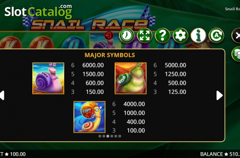 Paytable 1. Snail Race (Video Slot from Booming Games)
