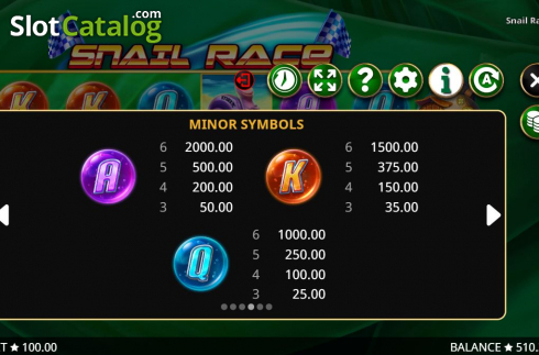 Paytable 2. Snail Race (Video Slot from Booming Games)