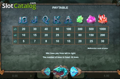 Paytable 1. Gnomes' Gems (Video Slot from Booongo)