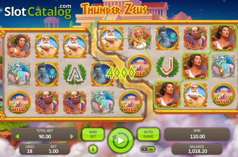 Win Screen2. Thunder Zeus (Video Slot from Booongo)