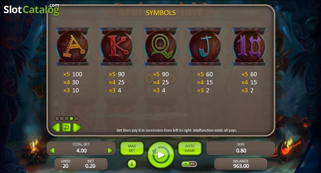 spinit casino bonus codes 2019