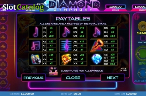 Paytable. Diamond Symphony (Video Slots from Bulletproof Games)